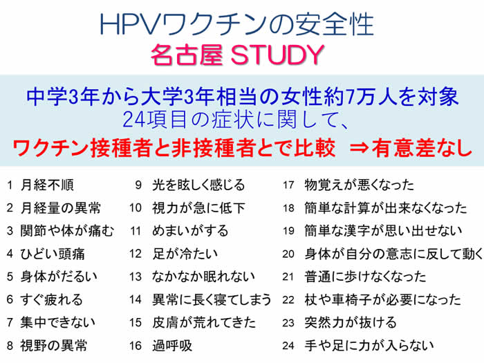 HPVワクチンの安全性